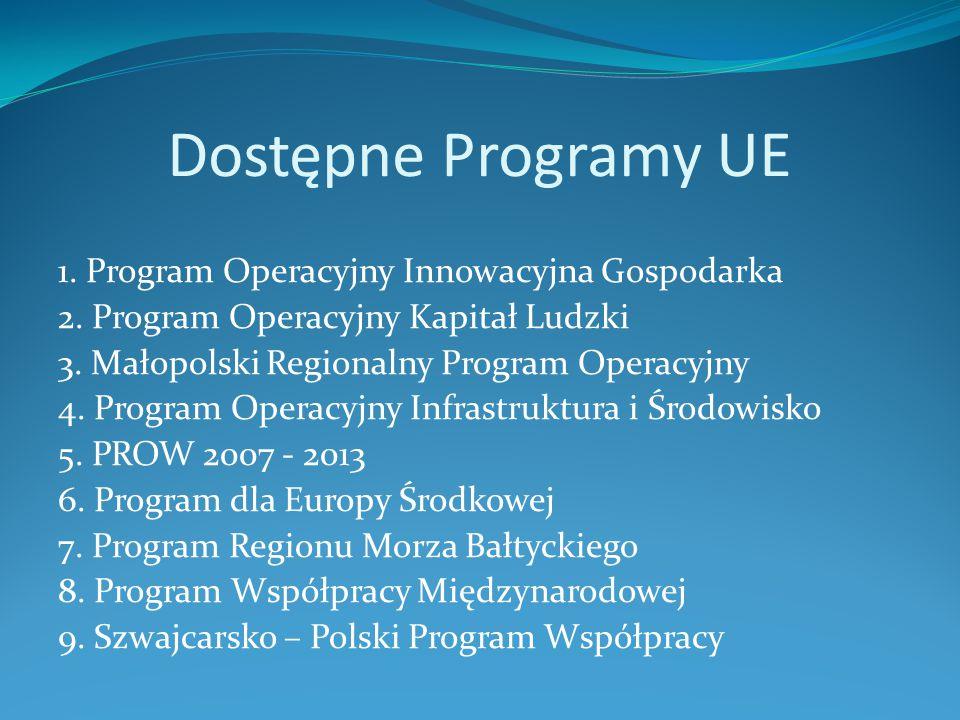 Dostępne Programy UE 1. Program Operacyjny Innowacyjna Gospodarka 2. Program Operacyjny Kapitał Ludzki 3. Małopolski Regionalny Program Operacyjny 4.