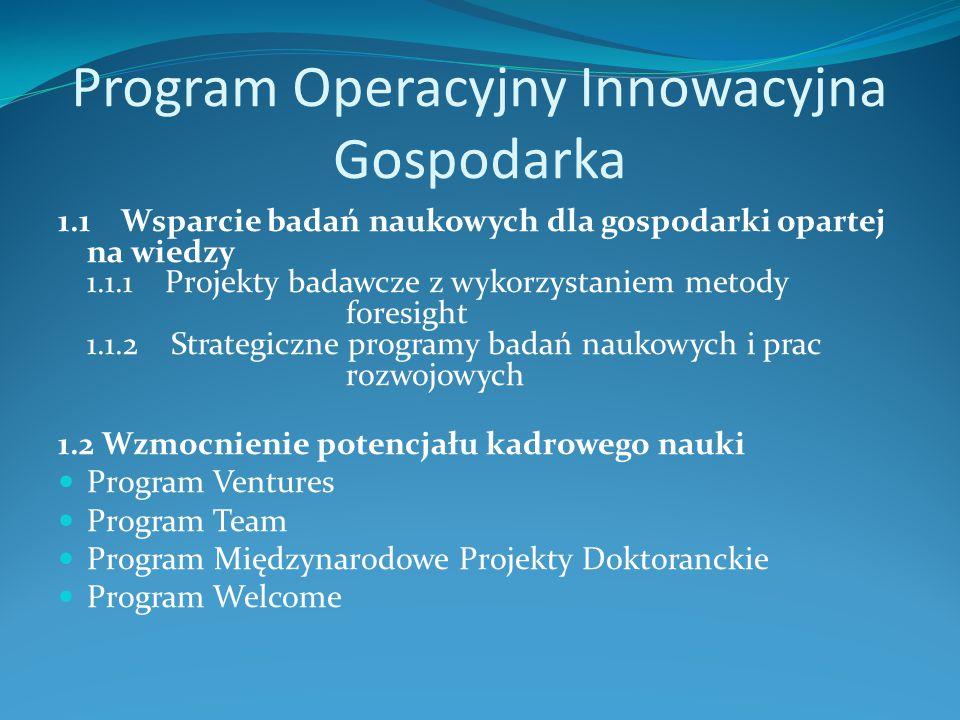 Program Operacyjny Innowacyjna Gospodarka 1.1 Wsparcie badań naukowych dla gospodarki opartej na wiedzy 1.1.1 Projekty badawcze z wykorzystaniem metody foresight 1.1.2 Strategiczne programy badań naukowych i prac rozwojowych 1.2 Wzmocnienie potencjału kadrowego nauki Program Ventures Program Team Program Międzynarodowe Projekty Doktoranckie Program Welcome