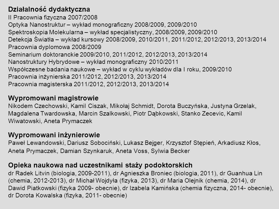 Działalność dydaktyczna II Pracownia fizyczna 2007/2008 Optyka Nanostruktur – wykład monograficzny 2008/2009, 2009/2010 Spektroskopia Molekularna – wy