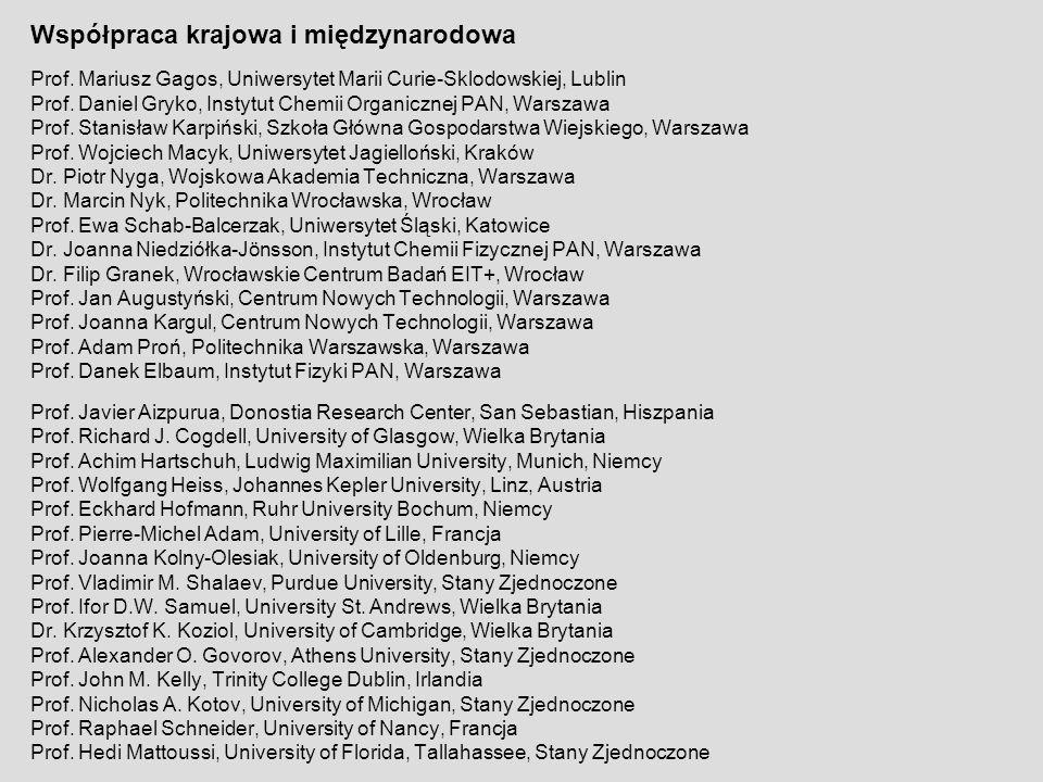 Współpraca krajowa i międzynarodowa Prof. Mariusz Gagos, Uniwersytet Marii Curie-Sklodowskiej, Lublin Prof. Daniel Gryko, Instytut Chemii Organicznej