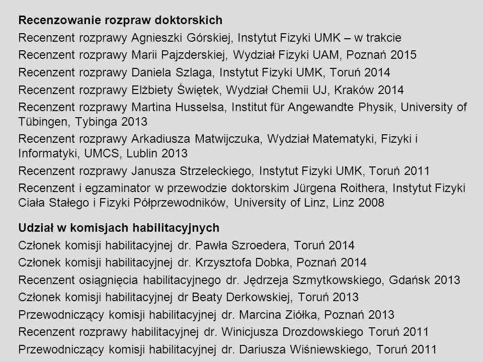 Recenzowanie rozpraw doktorskich Recenzent rozprawy Agnieszki Górskiej, Instytut Fizyki UMK – w trakcie Recenzent rozprawy Marii Pajzderskiej, Wydział