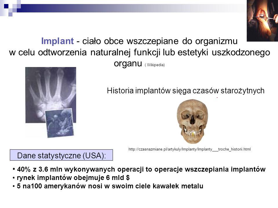 Implant - ciało obce wszczepiane do organizmu w celu odtworzenia naturalnej funkcji lub estetyki uszkodzonego organu ( Wikipedia) 40% z 3.6 mln wykony