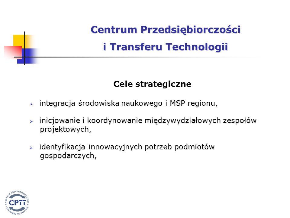 Cele strategiczne integracja środowiska naukowego i MSP regionu,  integracja środowiska naukowego i MSP regionu,  inicjowanie i koordynowanie międzywydziałowych zespołów projektowych, projektowych,  identyfikacja innowacyjnych potrzeb podmiotów gospodarczych, gospodarczych, Centrum Przedsiębiorczości i Transferu Technologii