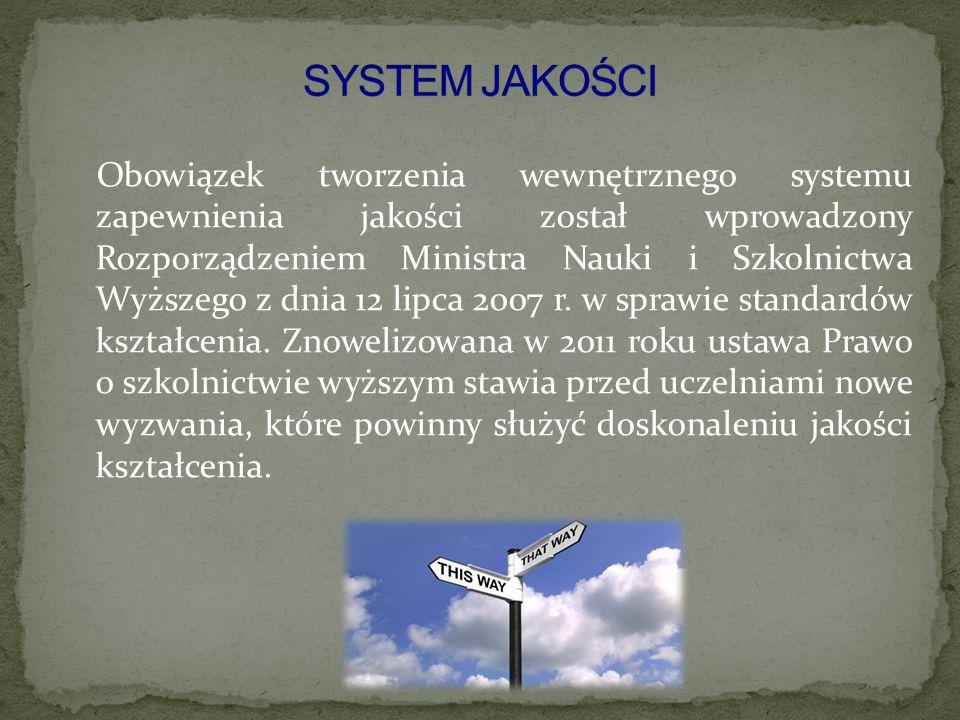 Obowiązek tworzenia wewnętrznego systemu zapewnienia jakości został wprowadzony Rozporządzeniem Ministra Nauki i Szkolnictwa Wyższego z dnia 12 lipca 2007 r.