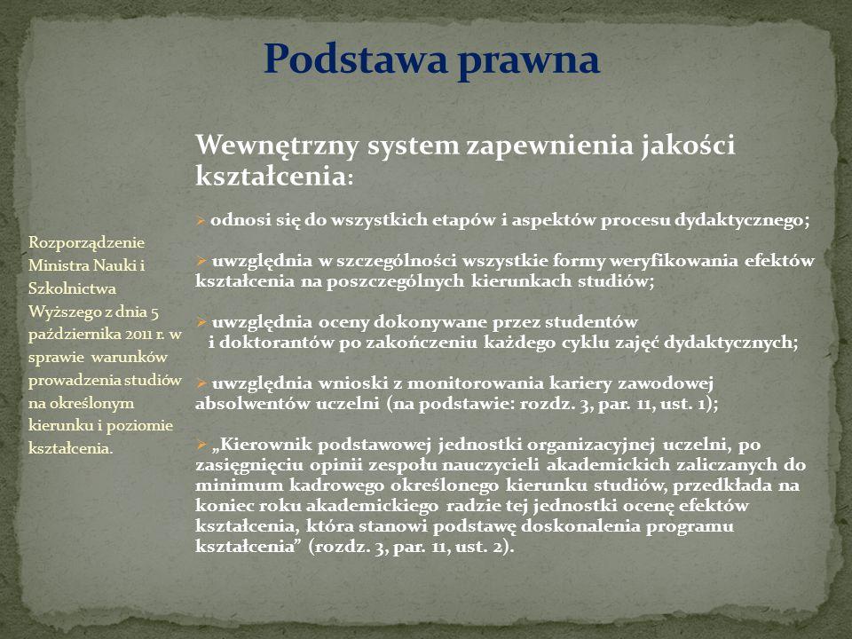Wewnętrzny system zapewnienia jakości kształcenia :  odnosi się do wszystkich etapów i aspektów procesu dydaktycznego;  uwzględnia w szczególności w