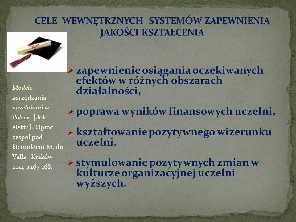  zapewnienie osiągania oczekiwanych efektów w różnych obszarach działalności,  poprawa wyników finansowych uczelni,  kształtowanie pozytywnego wize