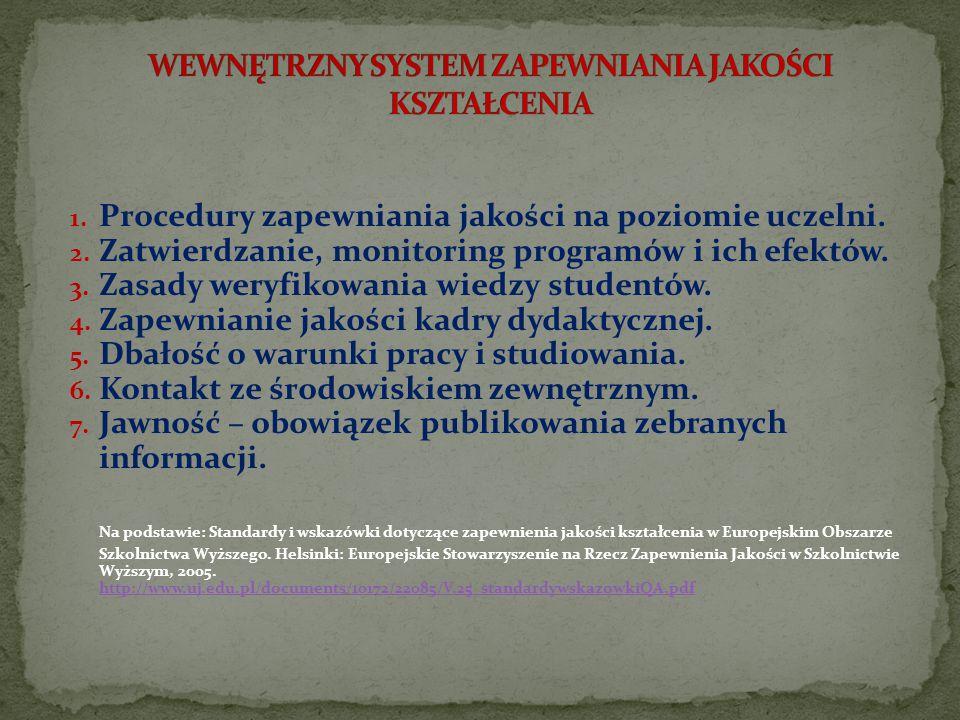 1. Procedury zapewniania jakości na poziomie uczelni. 2. Zatwierdzanie, monitoring programów i ich efektów. 3. Zasady weryfikowania wiedzy studentów.