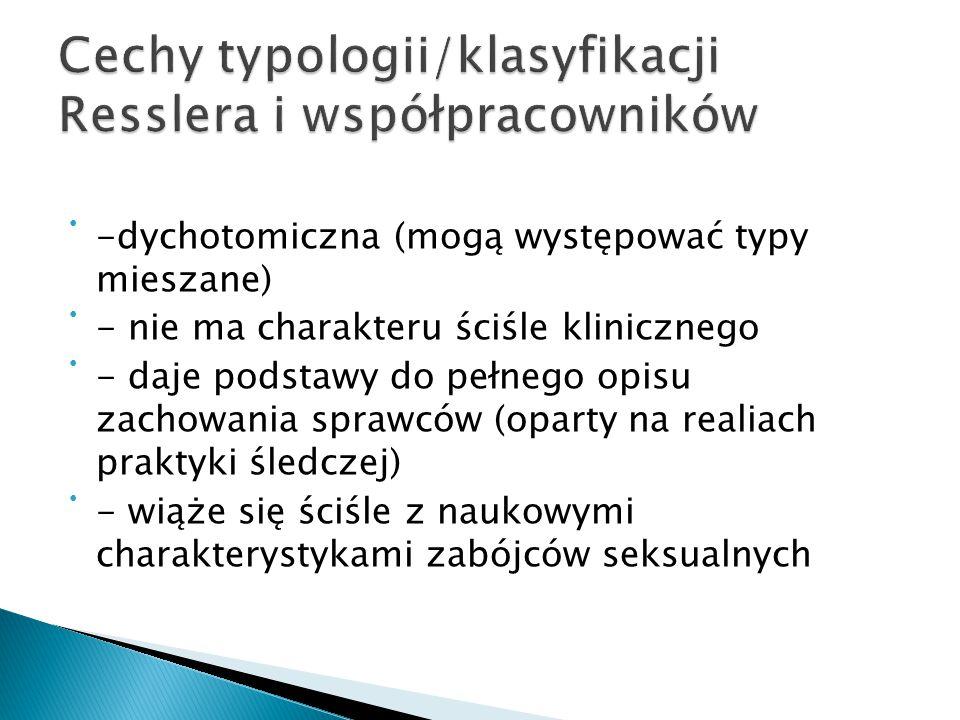 -dychotomiczna (mogą występować typy mieszane) - nie ma charakteru ściśle klinicznego - daje podstawy do pełnego opisu zachowania sprawców (oparty na