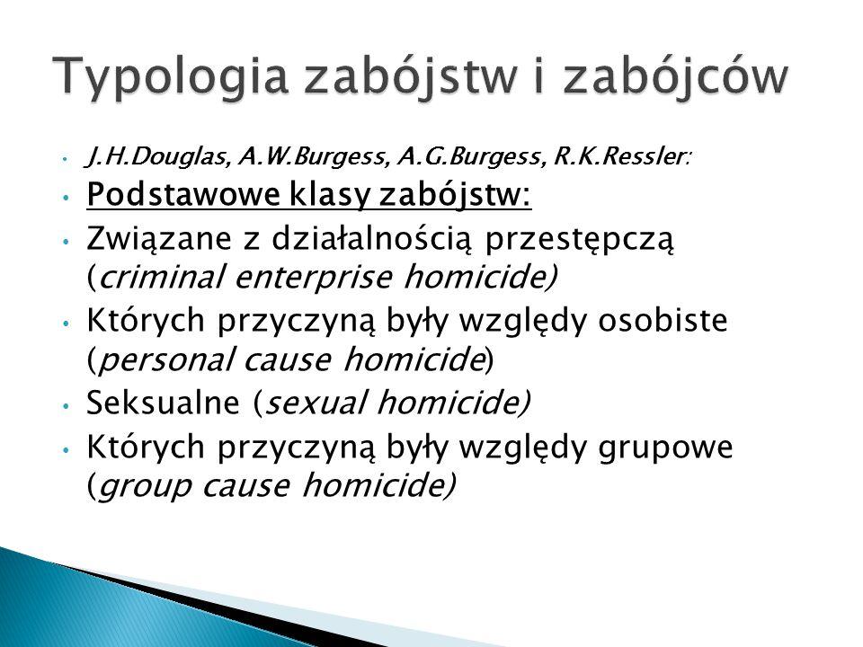 J.H.Douglas, A.W.Burgess, A.G.Burgess, R.K.Ressler: Podstawowe klasy zabójstw: Związane z działalnością przestępczą (criminal enterprise homicide) Któ