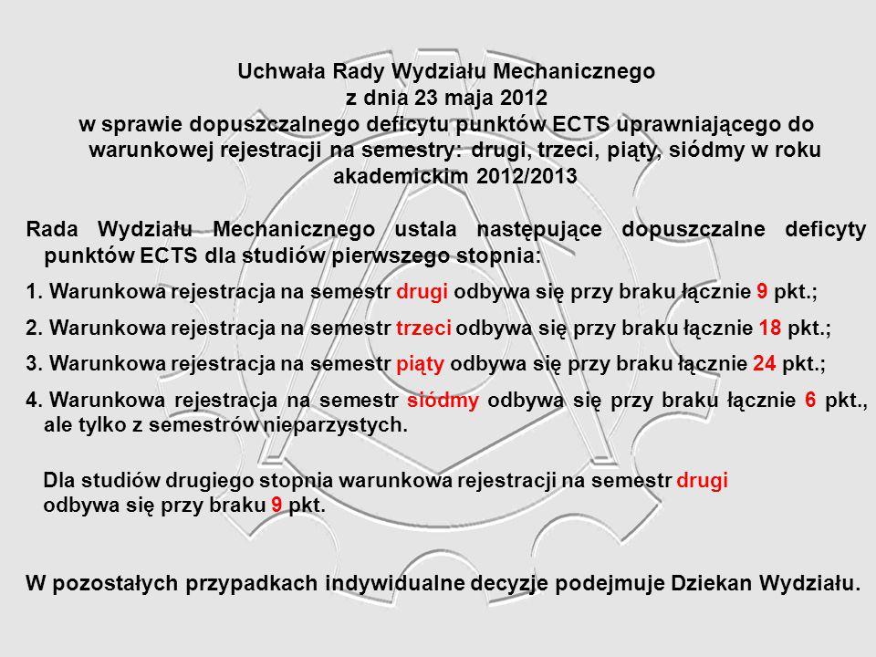 Uchwała Rady Wydziału Mechanicznego z dnia 23 maja 2012 w sprawie dopuszczalnego deficytu punktów ECTS uprawniającego do warunkowej rejestracji na sem