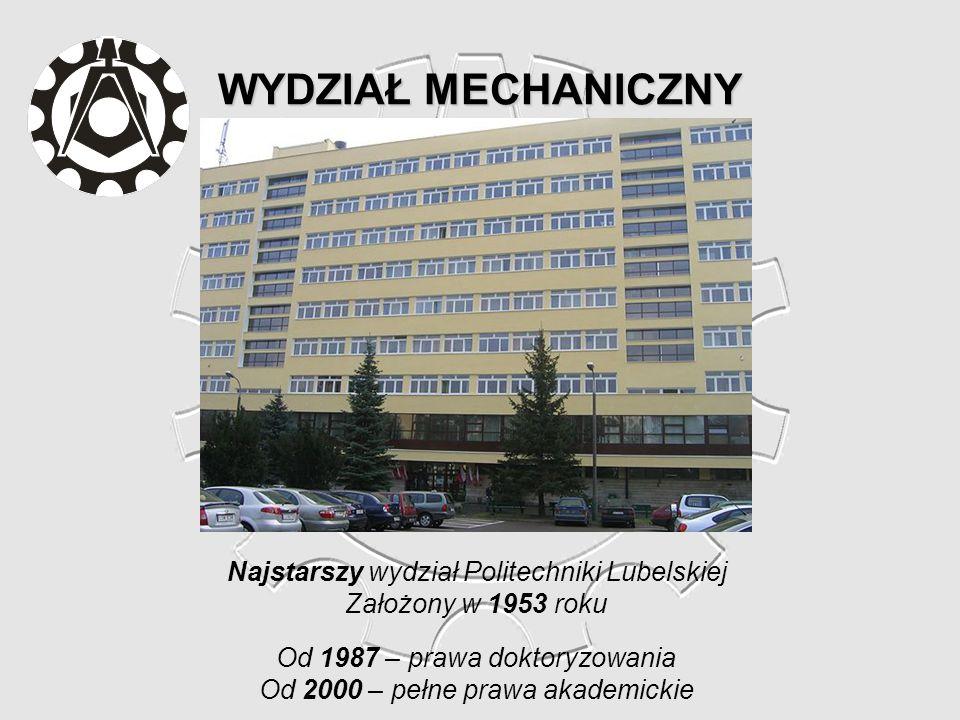 WYDZIAŁ MECHANICZNY Najstarszy wydział Politechniki Lubelskiej Założony w 1953 roku Od 1987 – prawa doktoryzowania Od 2000 – pełne prawa akademickie