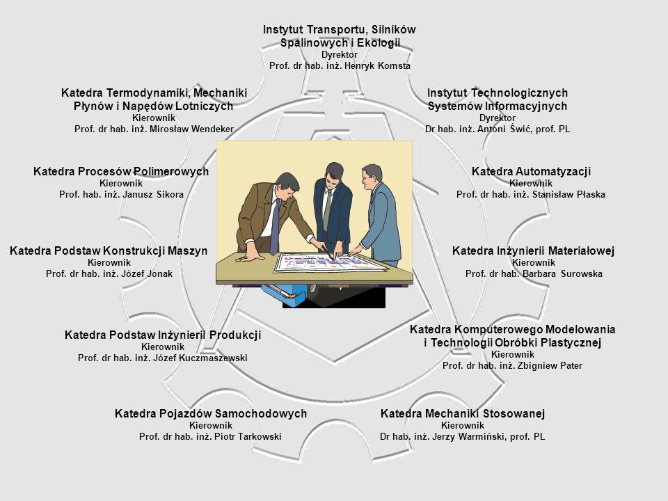 Katedra Automatyzacji Kierownik Prof. dr hab. inż. Stanisław Płaska Katedra Inżynierii Materiałowej Kierownik Prof. dr hab. Barbara Surowska Katedra K
