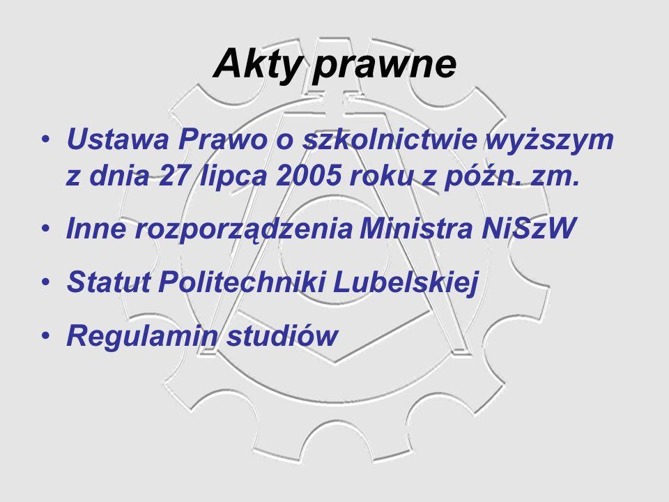 Akty prawne Ustawa Prawo o szkolnictwie wyższym z dnia 27 lipca 2005 roku z późn. zm. Inne rozporządzenia Ministra NiSzW Statut Politechniki Lubelskie