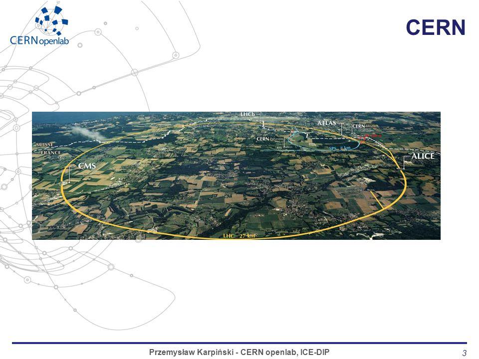 14 Obliczenia w CERN Przemysław Karpiński - CERN openlab, ICE-DIP ONLINE: OFFLINE: