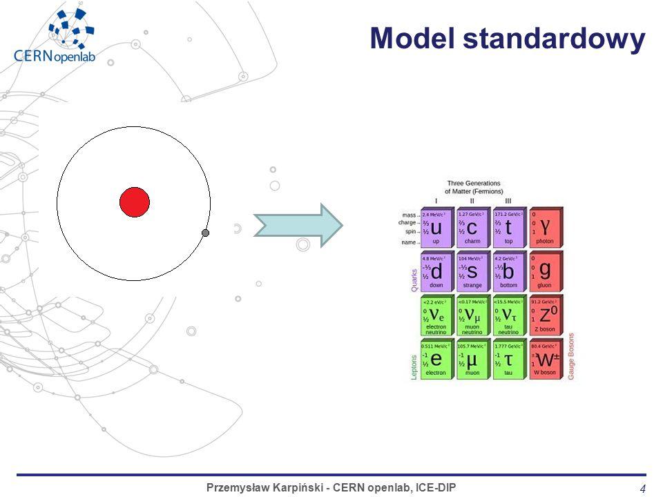 LHC 5 Przemysław Karpiński - CERN openlab, ICE-DIP ATLAS: A Thoroidal LHC Apparatus CMS: Compact Muon Solenoid ALICE: A Large Ion Collider Experiment LHCb: Large Hadron Collider Beauty Eksperymenty: ACE, AEGIS, ALICE, ALPHA, AMS, ASACUSA, ATLAS, ATRAP, AWAKE, BASE, CAST, CLOUD, CMS, COMPASS, DIRAC, ISOLDE, LHCb, LHCf, MOEDEL, NA61/SHINE, NA62, NA63, nTOF, OSQAR, TOTEM, UA9
