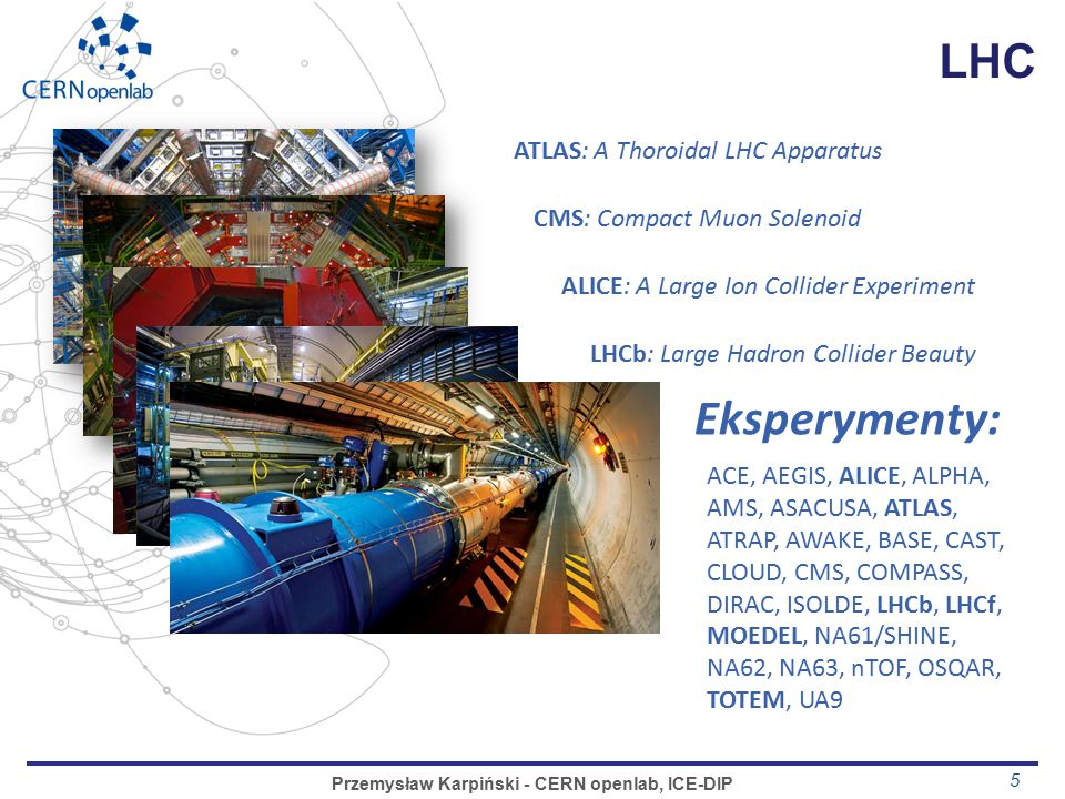 LHC 5 Przemysław Karpiński - CERN openlab, ICE-DIP ATLAS: A Thoroidal LHC Apparatus CMS: Compact Muon Solenoid ALICE: A Large Ion Collider Experiment LHCb: Large Hadron Collider Beauty Eksperymenty: ACE, AEGIS, ALICE, ALPHA, AMS, ASACUSA, ATLAS, ATRAP, AWAKE, BASE, CAST, CLOUD, CMS, COMPASS, DIRAC, ISOLDE, LHCb, LHCf, MOEDEL, NA61/SHINE, NA62, NA63, nTOF, OSQAR, TOTEM, UA9