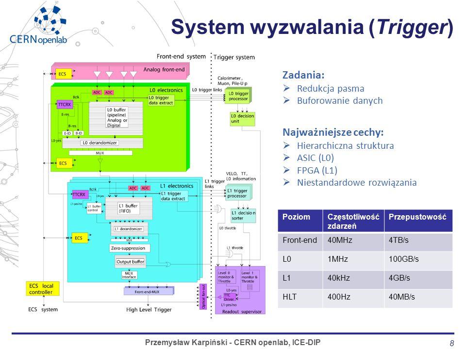 9 Readout Network Przemysław Karpiński - CERN openlab, ICE-DIP