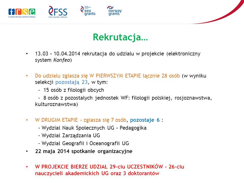 Rekrutacja… 13.03 – 10.04.2014 rekrutacja do udziału w projekcie (elektroniczny system Konfeo) Do udziału zgłasza się W PIERWSZYM ETAPIE łącznie 28 os