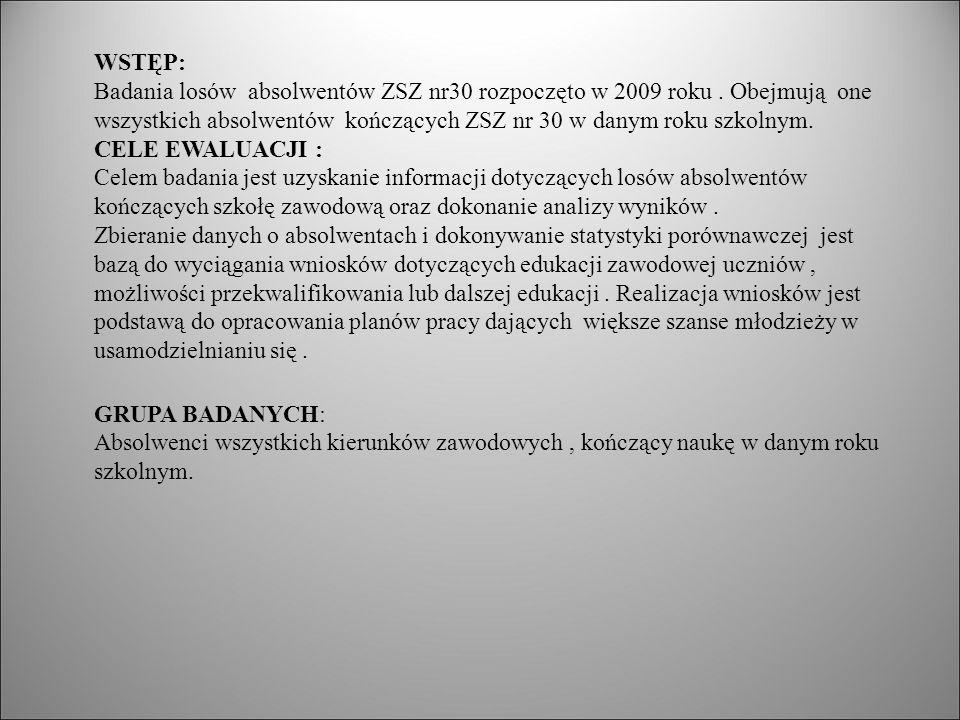 WSTĘP: Badania losów absolwentów ZSZ nr30 rozpoczęto w 2009 roku.