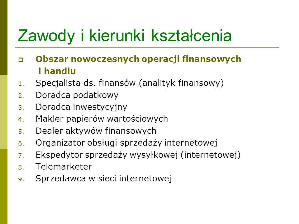 Zawody i kierunki kształcenia  Obszar nowoczesnych operacji finansowych i handlu 1. Specjalista ds. finansów (analityk finansowy) 2. Doradca podatkow