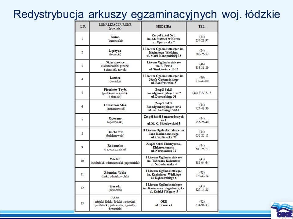 Redystrybucja arkuszy egzaminacyjnych woj. łódzkie