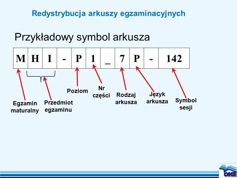 Redystrybucja arkuszy egzaminacyjnych Egzamin maturalny Przykładowy symbol arkusza Przedmiot egzaminu Symbol sesji Język arkusza Rodzaj arkusza Poziom MHI-P1_7P-142 Nr części