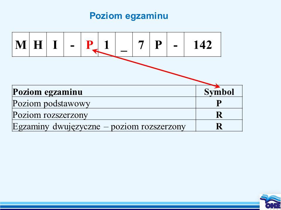 Poziom egzaminu MHI-P1_7P-142 Poziom egzaminuSymbol Poziom podstawowyP Poziom rozszerzonyR Egzaminy dwujęzyczne – poziom rozszerzonyR