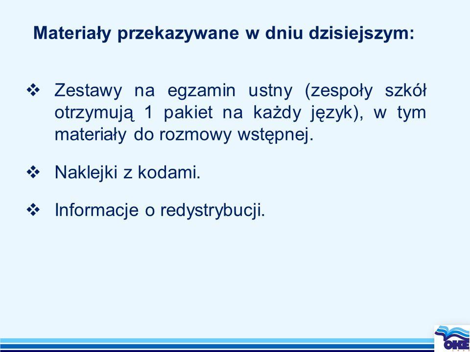 Egzamin ustny z języka obcego Dzień przed egzaminem członkowie PZE zapoznają się z zestawami egzaminacyjnymi i kryteriami oceniania.