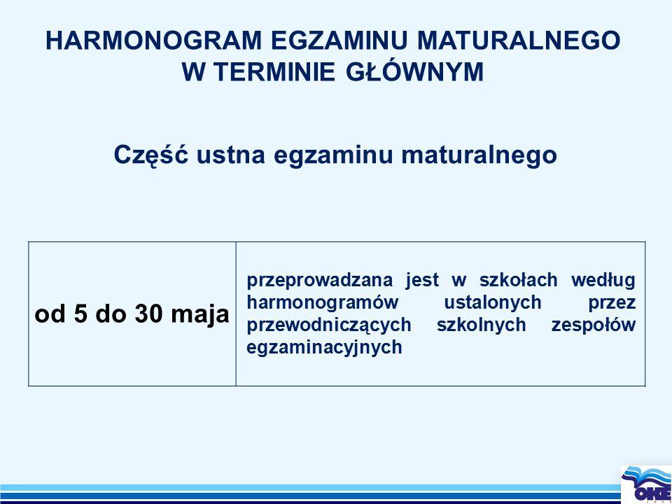 """ Prosimy o terminowe wypełnianie """"nieobecnika - systematycznie po każdym egzaminie, ostateczny termin – 30 maja 2014 r."""