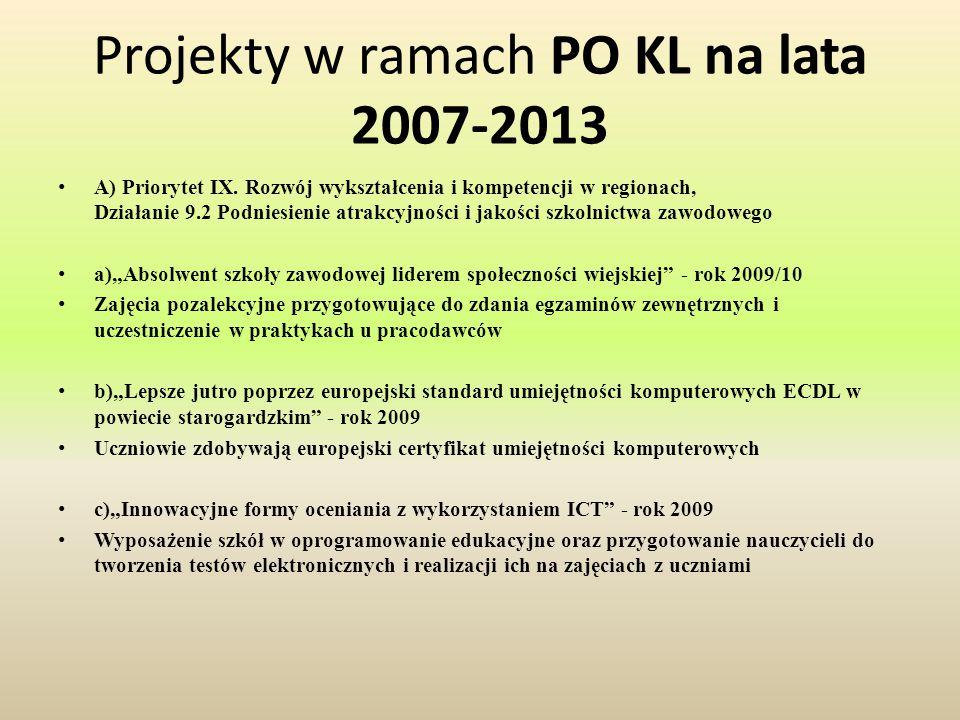 Projekty w ramach PO KL na lata 2007-2013 A) Priorytet IX. Rozwój wykształcenia i kompetencji w regionach, Działanie 9.2 Podniesienie atrakcyjności i
