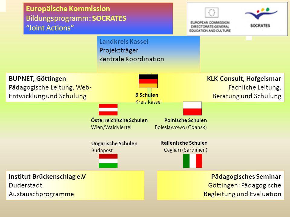 "Landkreis Kassel Projektträger Zentrale Koordination Europäische Kommission Bildungsprogramm: SOCRATES ""Joint Actions"" KLK-Consult, Hofgeismar Fachlic"