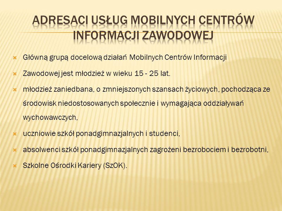  Główną grupą docelową działań Mobilnych Centrów Informacji  Zawodowej jest młodzież w wieku 15 - 25 lat.  młodzież zaniedbana, o zmniejszonych sza