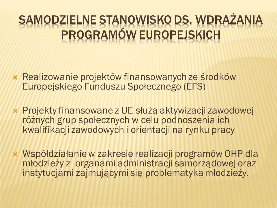  Realizowanie projektów finansowanych ze środków Europejskiego Funduszu Społecznego (EFS)  Projekty finansowane z UE służą aktywizacji zawodowej róż