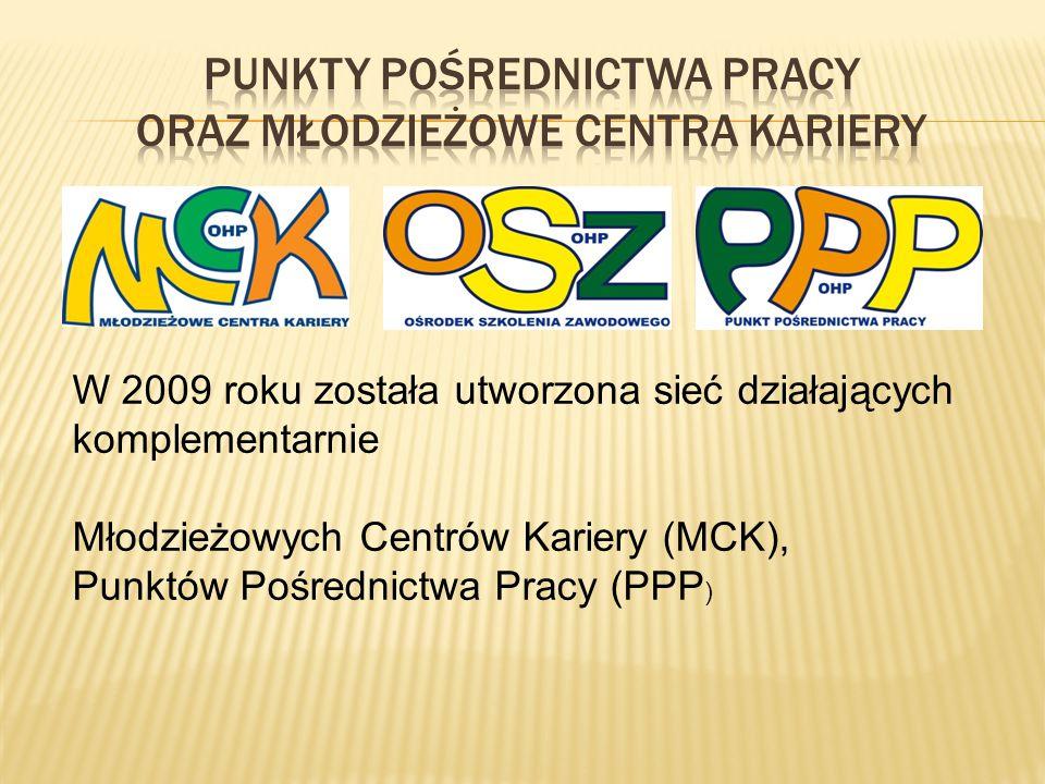 W 2009 roku została utworzona sieć działających komplementarnie Młodzieżowych Centrów Kariery (MCK), Punktów Pośrednictwa Pracy (PPP )