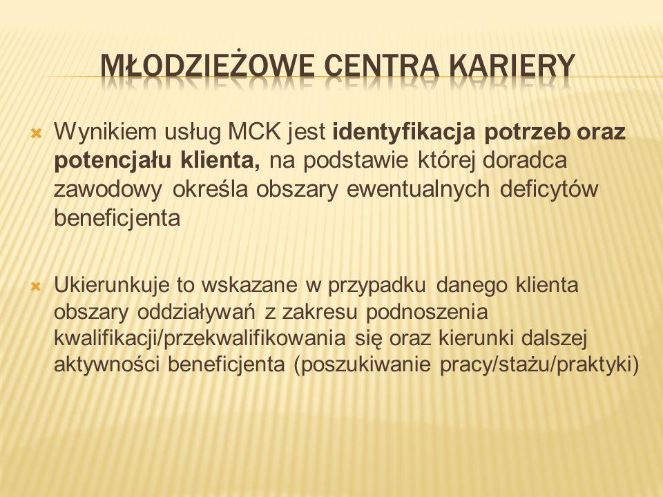  Wynikiem usług MCK jest identyfikacja potrzeb oraz potencjału klienta, na podstawie której doradca zawodowy określa obszary ewentualnych deficytów b