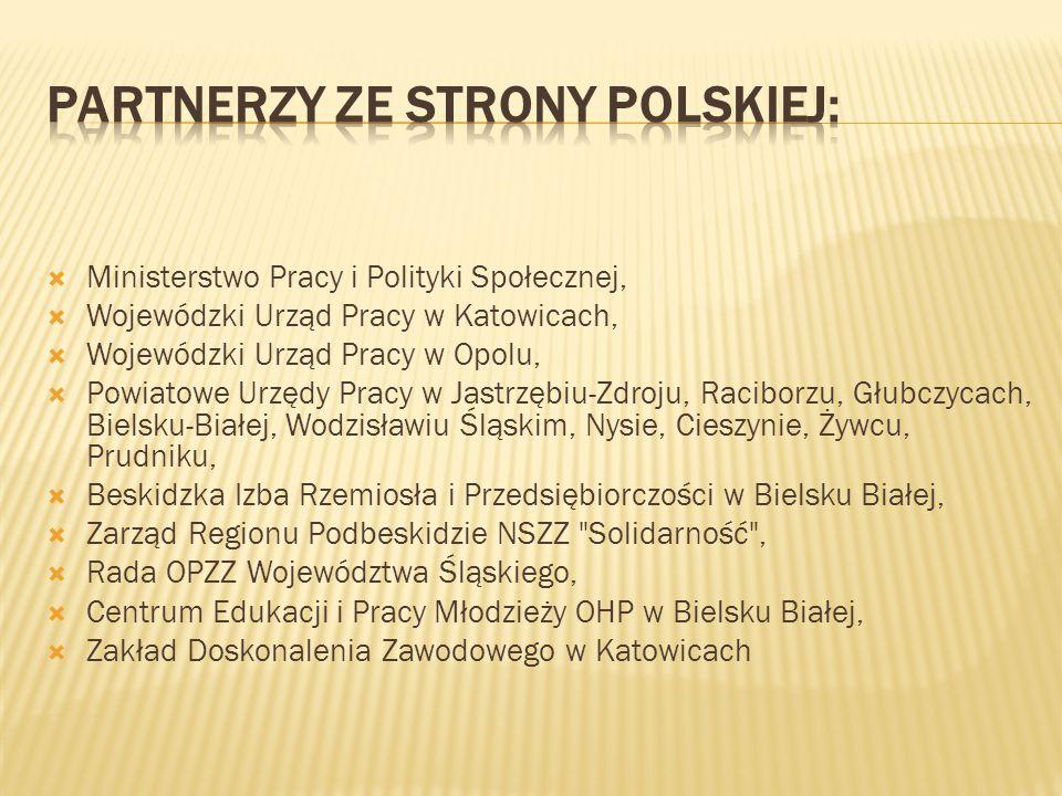 Ministerstwo Pracy i Polityki Społecznej,  Wojewódzki Urząd Pracy w Katowicach,  Wojewódzki Urząd Pracy w Opolu,  Powiatowe Urzędy Pracy w Jastrz