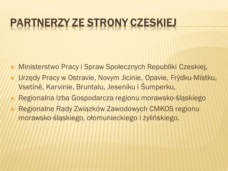  Ministerstwo Pracy i Spraw Społecznych Republiki Czeskiej,  Urzędy Pracy w Ostravie, Novym Jicinie, Opavie, Frýdku-Místku, Vsetíně, Karvinie, Brunt