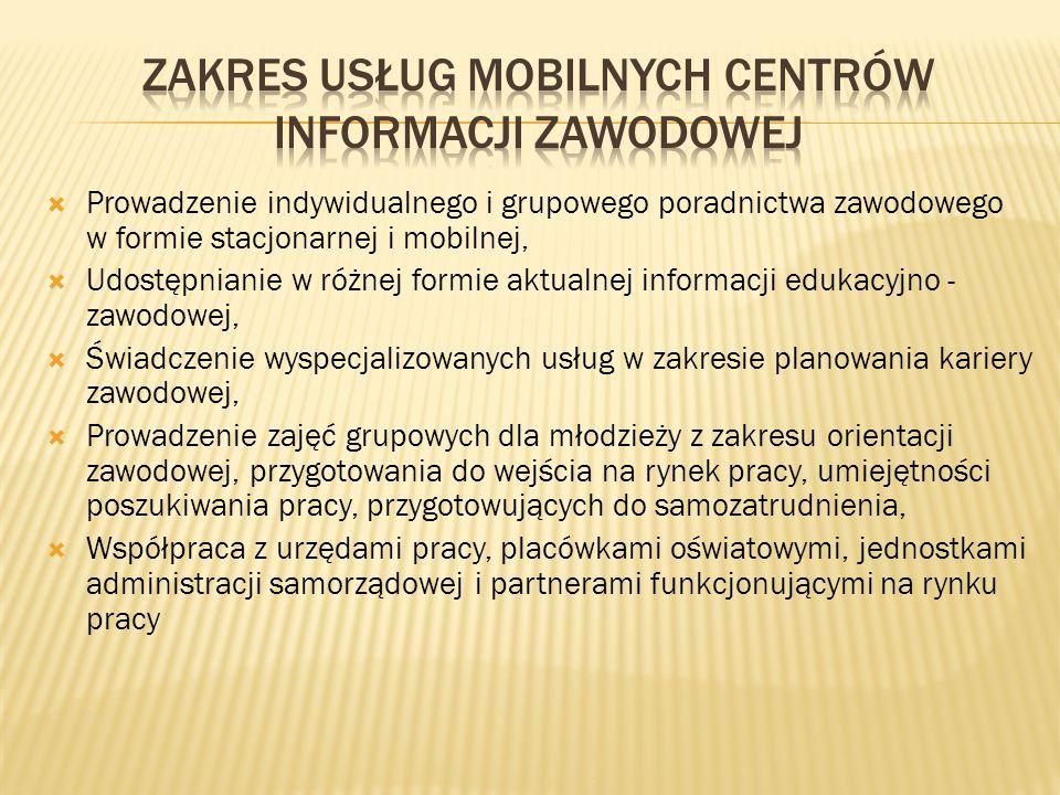  Prowadzenie indywidualnego i grupowego poradnictwa zawodowego w formie stacjonarnej i mobilnej,  Udostępnianie w różnej formie aktualnej informacji