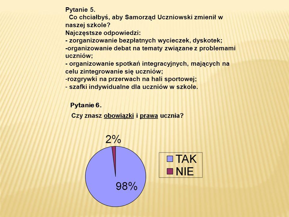 Pytanie 5. Co chciałbyś, aby Samorząd Uczniowski zmienił w naszej szkole.