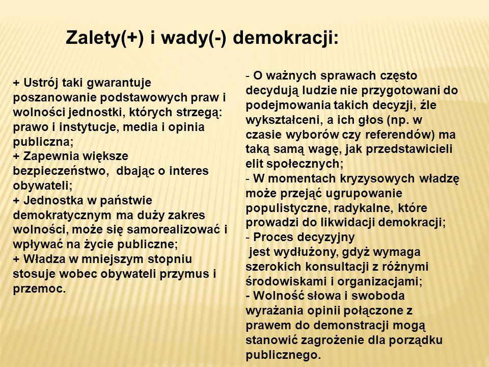 Ankieta przeprowadzona w dniach 19 – 20 marca 2012 roku wśród 180 uczniów Gimnazjum im.