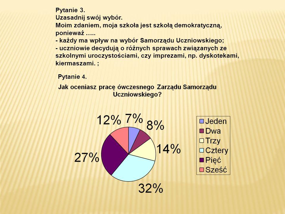 Pytanie 5.Co chciałbyś, aby Samorząd Uczniowski zmienił w naszej szkole.