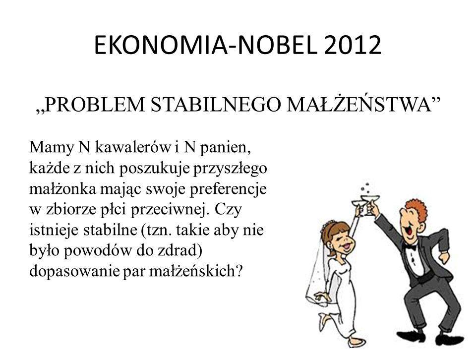 EKONOMIA-NOBEL 2012 Mamy N kawalerów i N panien, każde z nich poszukuje przyszłego małżonka mając swoje preferencje w zbiorze płci przeciwnej. Czy ist