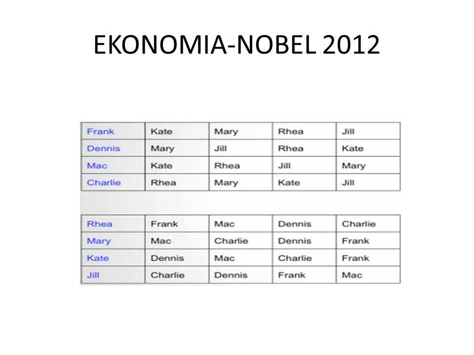 EKONOMIA-NOBEL 2012