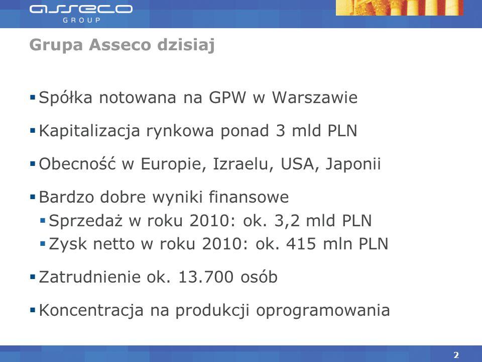  Spółka notowana na GPW w Warszawie  Kapitalizacja rynkowa ponad 3 mld PLN  Obecność w Europie, Izraelu, USA, Japonii  Bardzo dobre wyniki finanso
