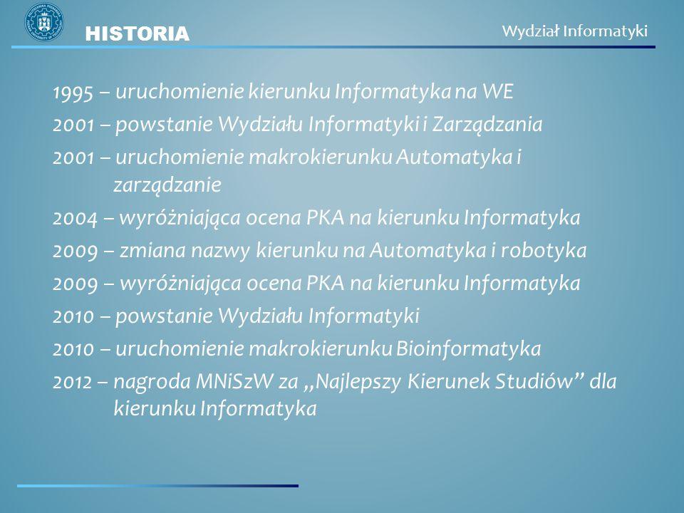 1995 – uruchomienie kierunku Informatyka na WE 2001 – powstanie Wydziału Informatyki i Zarządzania 2001 – uruchomienie makrokierunku Automatyka i zarz