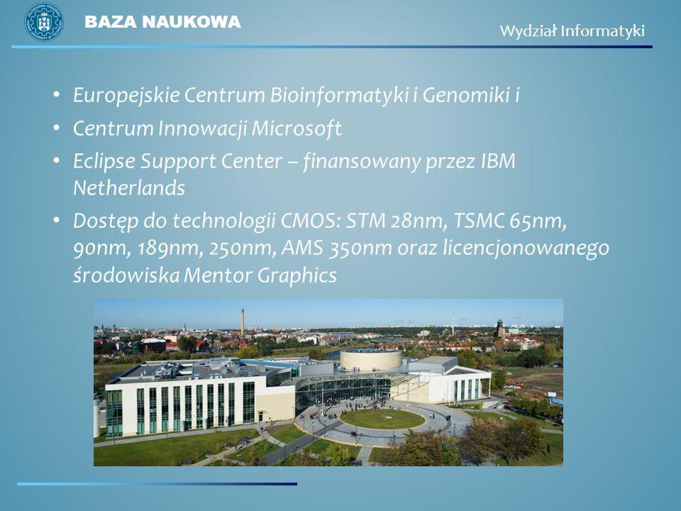 Europejskie Centrum Bioinformatyki i Genomiki i Centrum Innowacji Microsoft Eclipse Support Center – finansowany przez IBM Netherlands Dostęp do technologii CMOS: STM 28nm, TSMC 65nm, 90nm, 189nm, 250nm, AMS 350nm oraz licencjonowanego środowiska Mentor Graphics BAZA NAUKOWA Wydział Informatyki