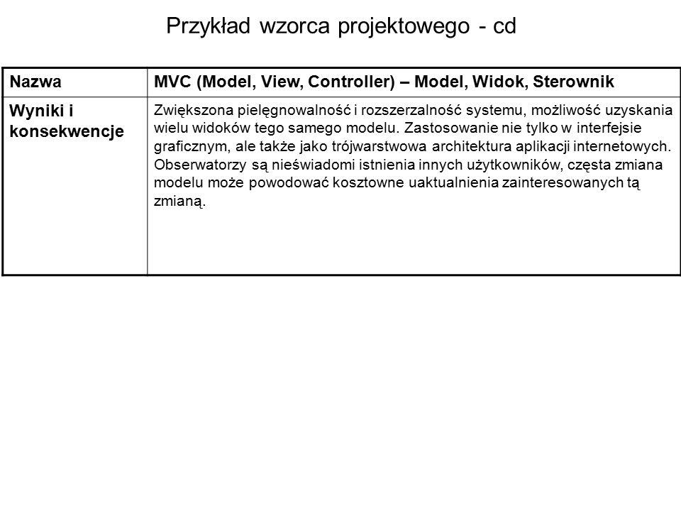 Przykład wzorca projektowego - cd NazwaMVC (Model, View, Controller) – Model, Widok, Sterownik Wyniki i konsekwencje Zwiększona pielęgnowalność i rozszerzalność systemu, możliwość uzyskania wielu widoków tego samego modelu.