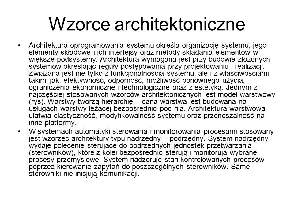 Wzorce architektoniczne Architektura oprogramowania systemu określa organizację systemu, jego elementy składowe i ich interfejsy oraz metody składania elementów w większe podsystemy.