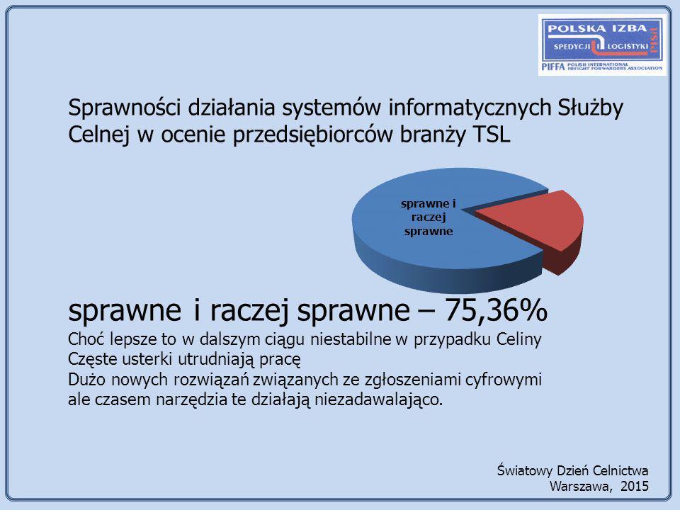 Światowy Dzień Celnictwa Warszawa, 2015 Sprawności działania systemów informatycznych Służby Celnej w ocenie przedsiębiorców branży TSL sprawne i racz