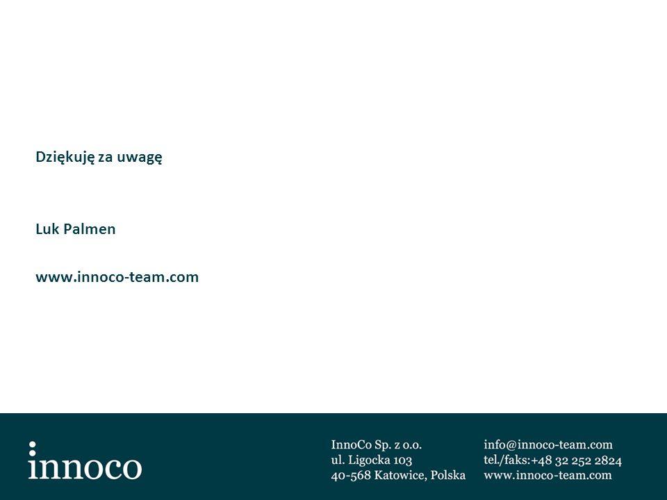 Dziękuję za uwagę Luk Palmen www.innoco-team.com
